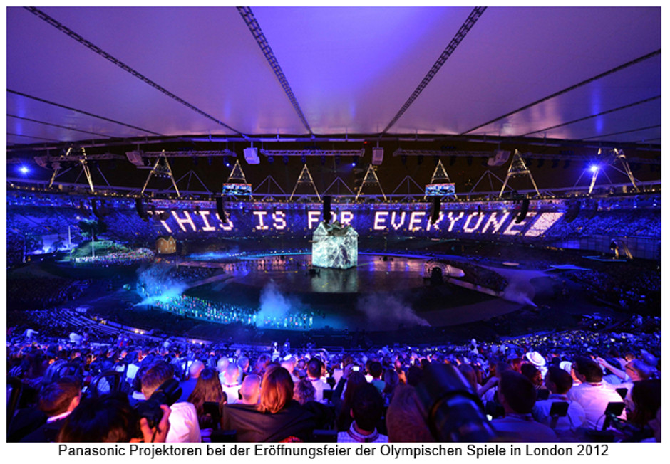 Olympischer Partner 2016: Panasonic